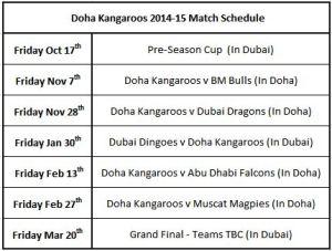 Doha Kangaroos 2014-15 Matches